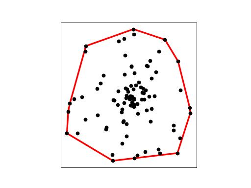 Convex Hulls and Mesh Boundaries — Triangle 20190115 3